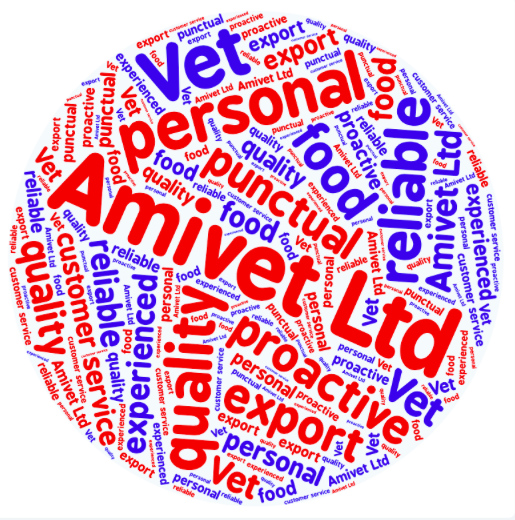 amivet-wordcloud-for-ms